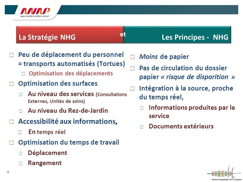 La Stratégie NHG Les Principes - NHG Accessibilité aux informations,