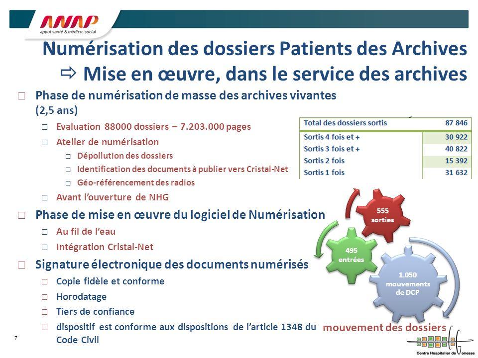 Numérisation des dossiers Patients des Archives  Mise en œuvre, dans le service des archives