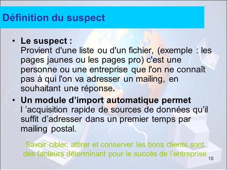 Définition du suspect