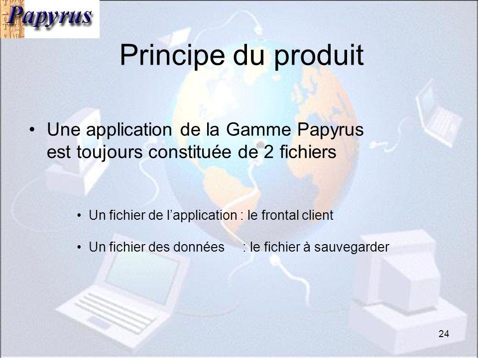 Principe du produit Une application de la Gamme Papyrus est toujours constituée de 2 fichiers. Un fichier de l'application : le frontal client.