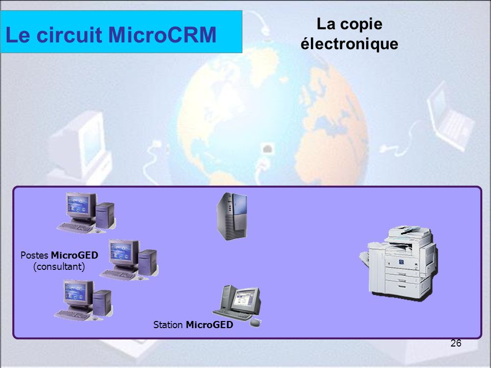 Le circuit MicroCRM La copie électronique