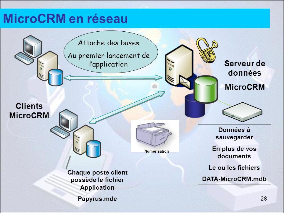 MicroCRM en réseau Serveur de données MicroCRM Clients MicroCRM