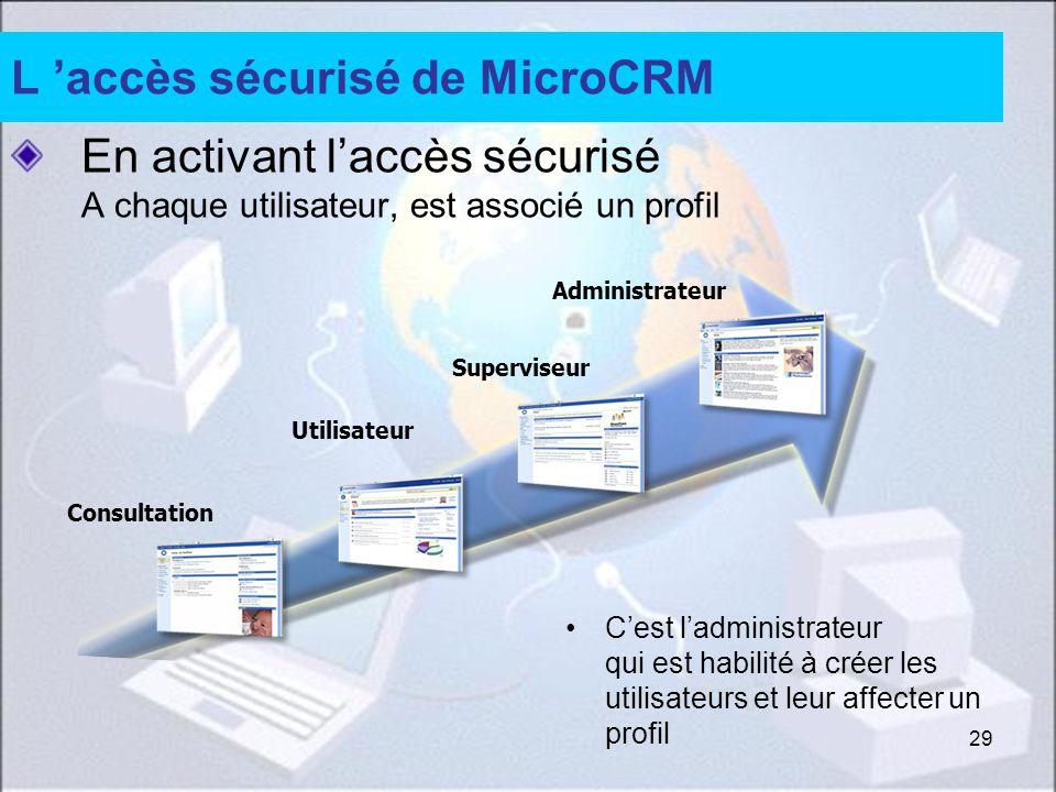 L 'accès sécurisé de MicroCRM
