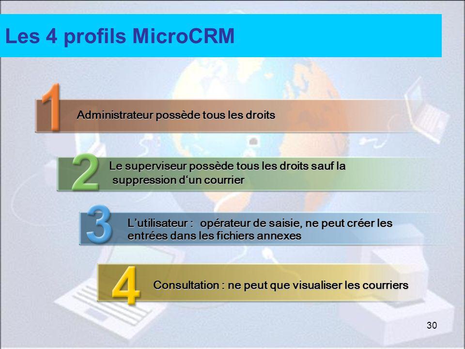 Les 4 profils MicroCRM Administrateur possède tous les droits