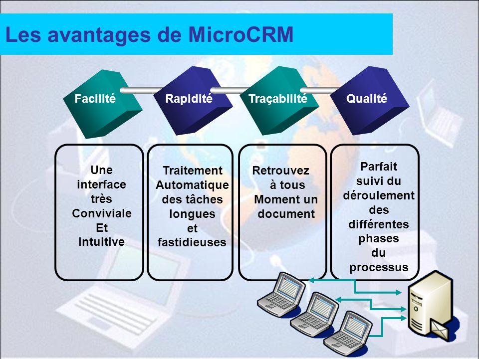Les avantages de MicroCRM