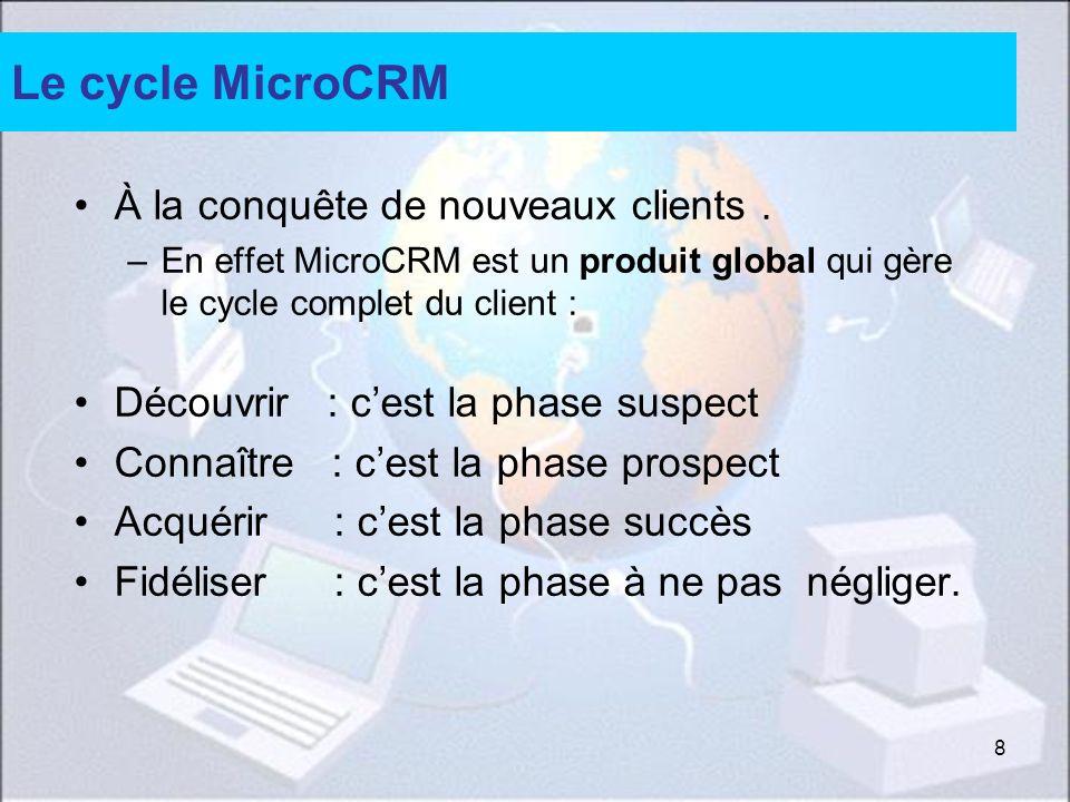 Le cycle MicroCRM Suspect Prospect Client