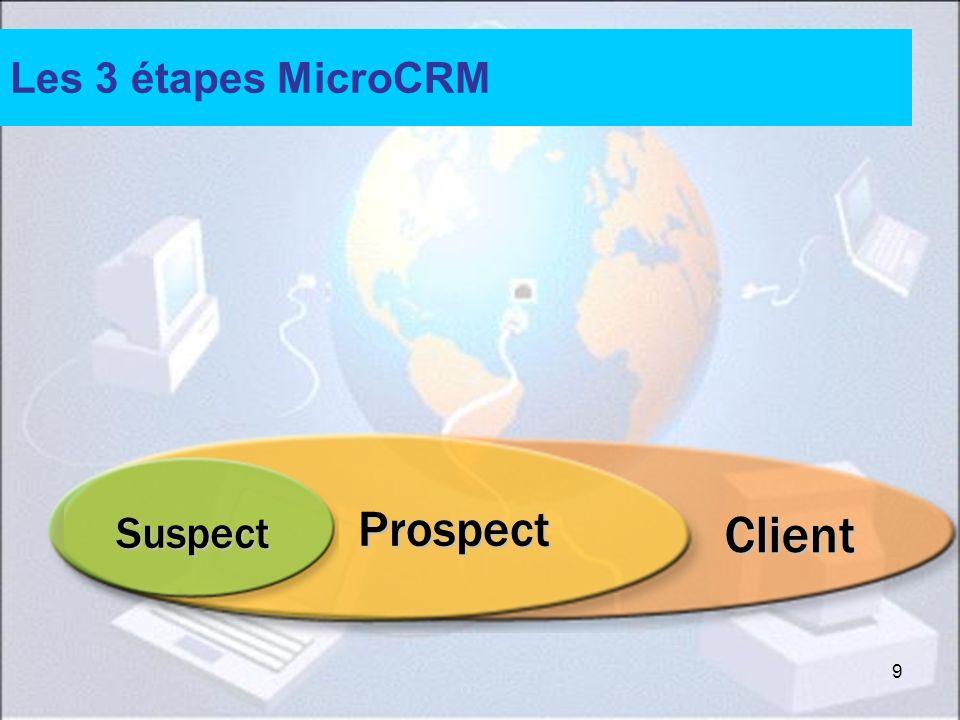 Client Prospect Suspect Les 3 étapes MicroCRM Import de Fichiers