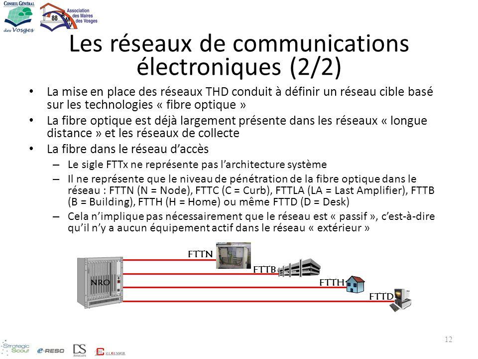 Les réseaux de communications électroniques (2/2)