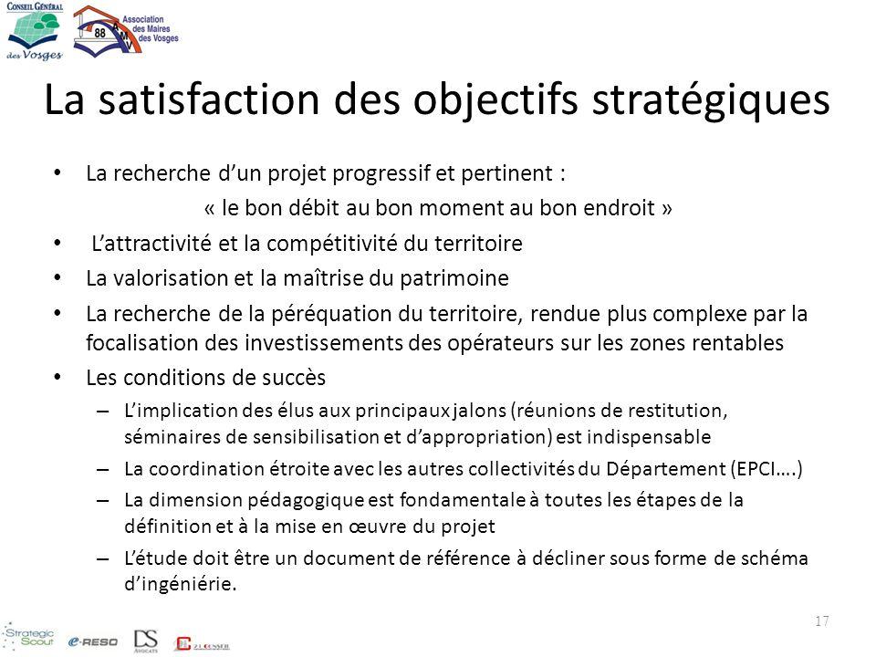La satisfaction des objectifs stratégiques