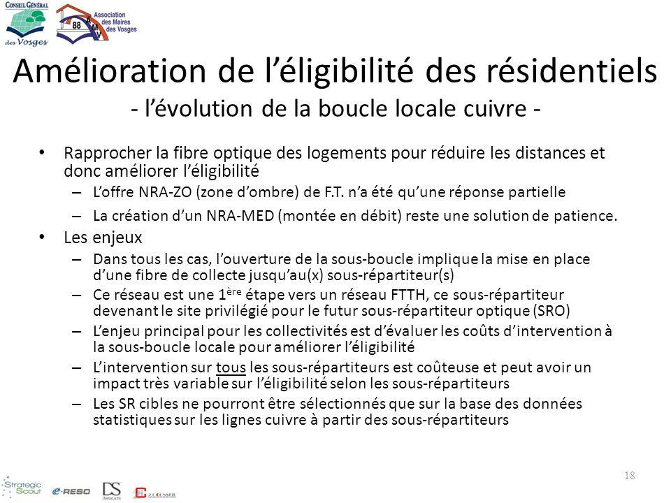Amélioration de l'éligibilité des résidentiels - l'évolution de la boucle locale cuivre -