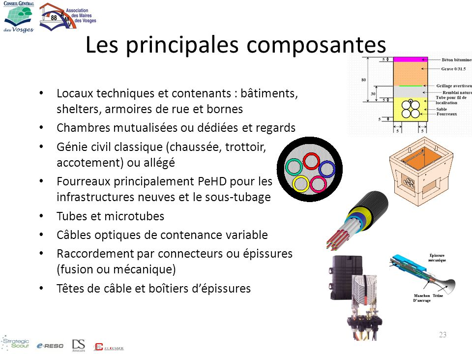 Les principales composantes