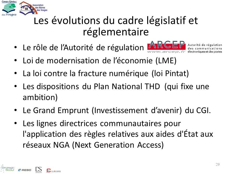 Les évolutions du cadre législatif et réglementaire