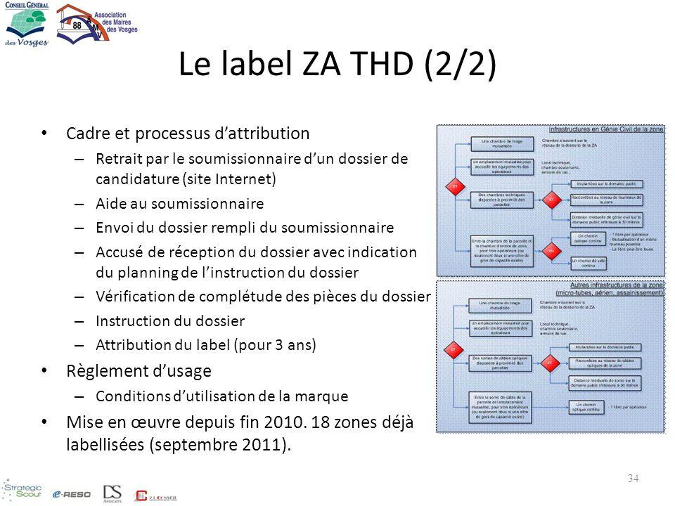 Le label ZA THD (2/2) Cadre et processus d'attribution