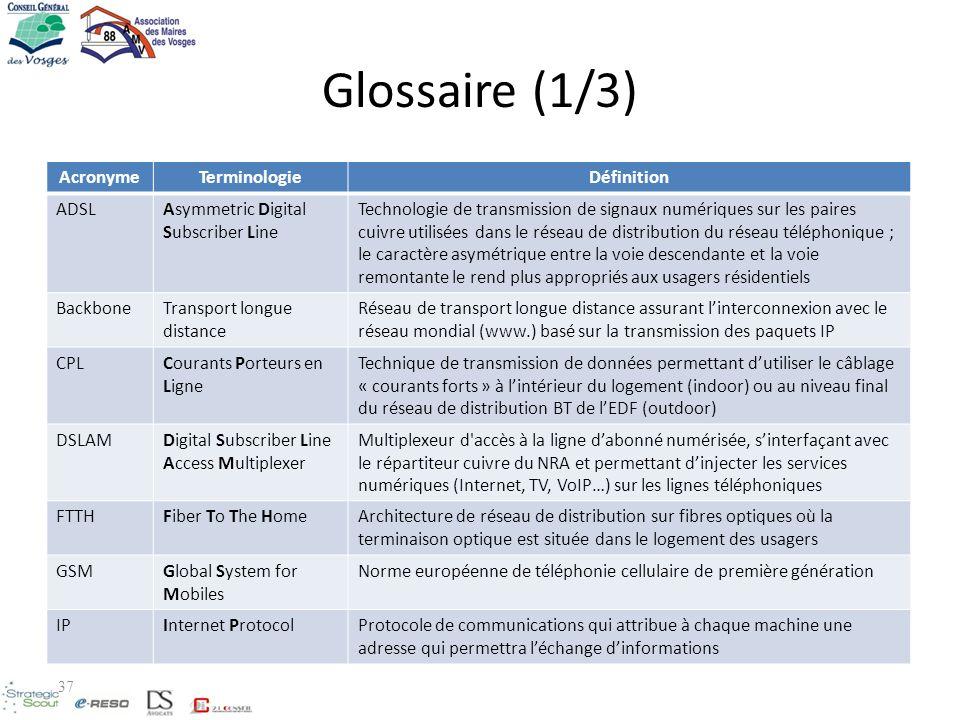 Glossaire (1/3) Acronyme Terminologie Définition ADSL