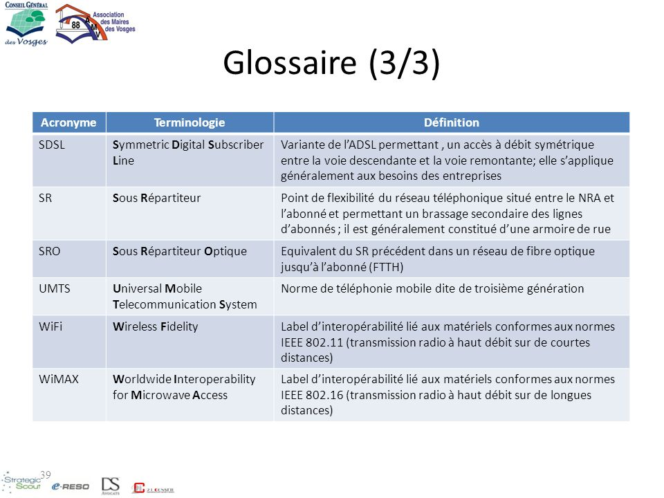 Glossaire (3/3) Acronyme Terminologie Définition SDSL