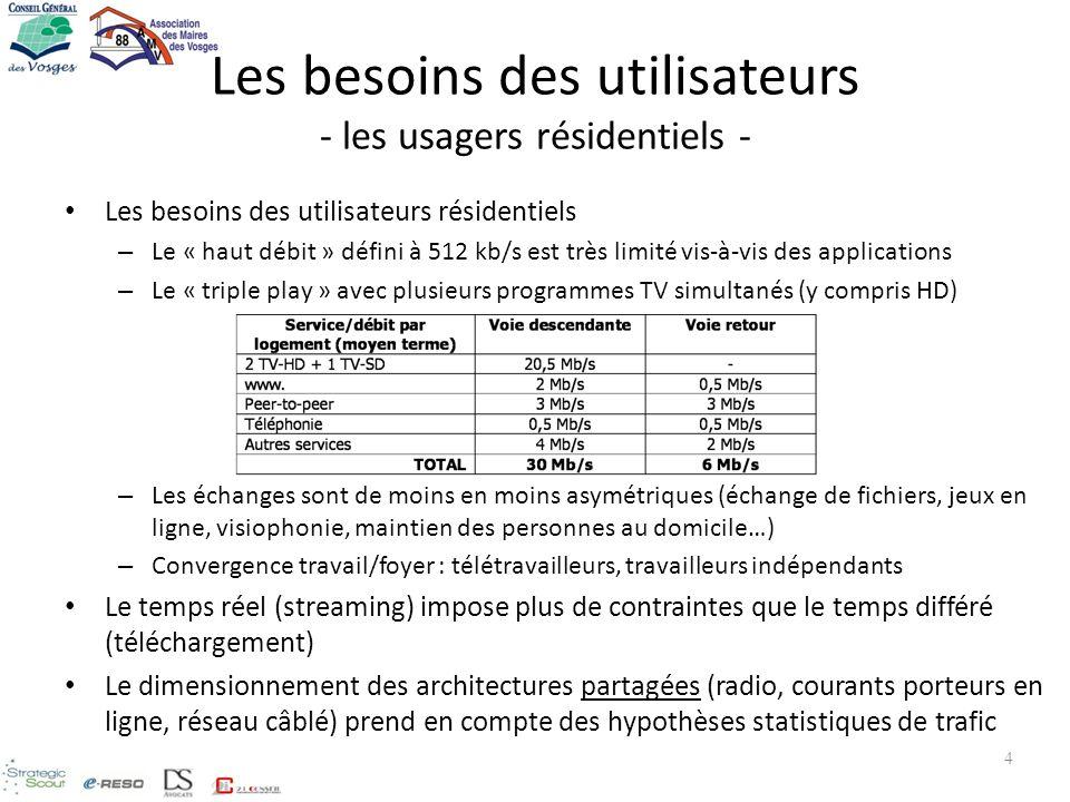 Les besoins des utilisateurs - les usagers résidentiels -