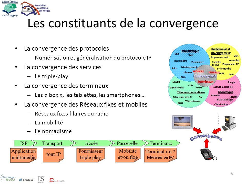Les constituants de la convergence