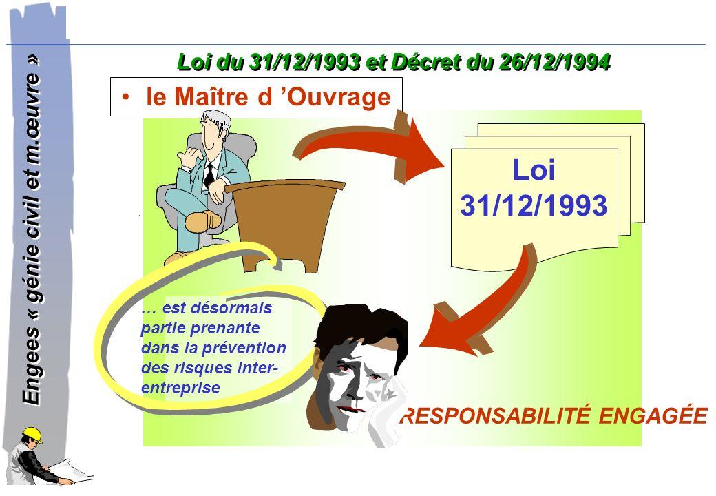 Loi 31/12/1993 le Maître d 'Ouvrage