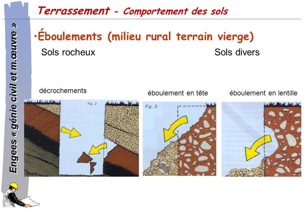 Terrassement - Comportement des sols
