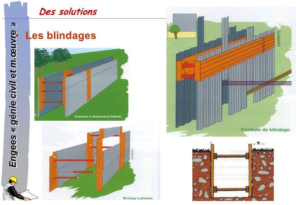 Des solutions Les blindages