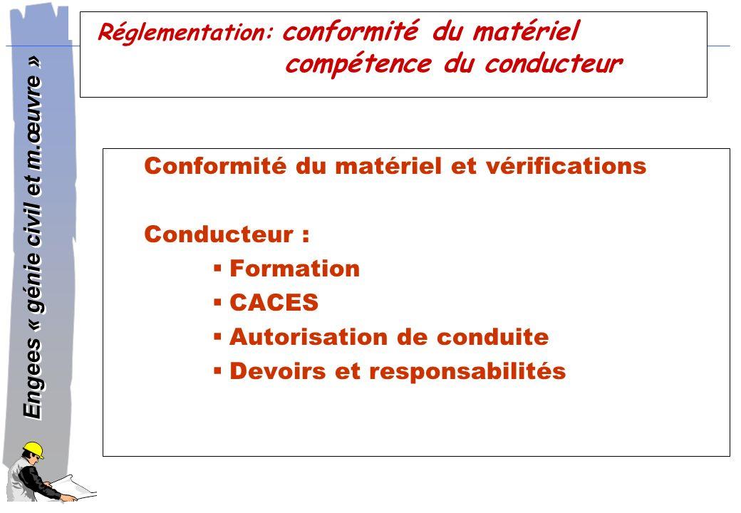 Réglementation: conformité du matériel compétence du conducteur