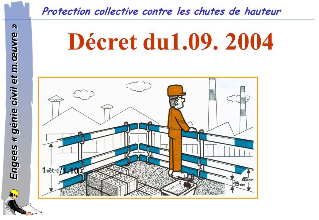 Décret du1.09. 2004 Protection collective contre les chutes de hauteur