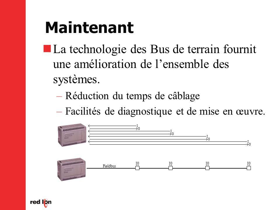Maintenant La technologie des Bus de terrain fournit une amélioration de l'ensemble des systèmes. Réduction du temps de câblage.