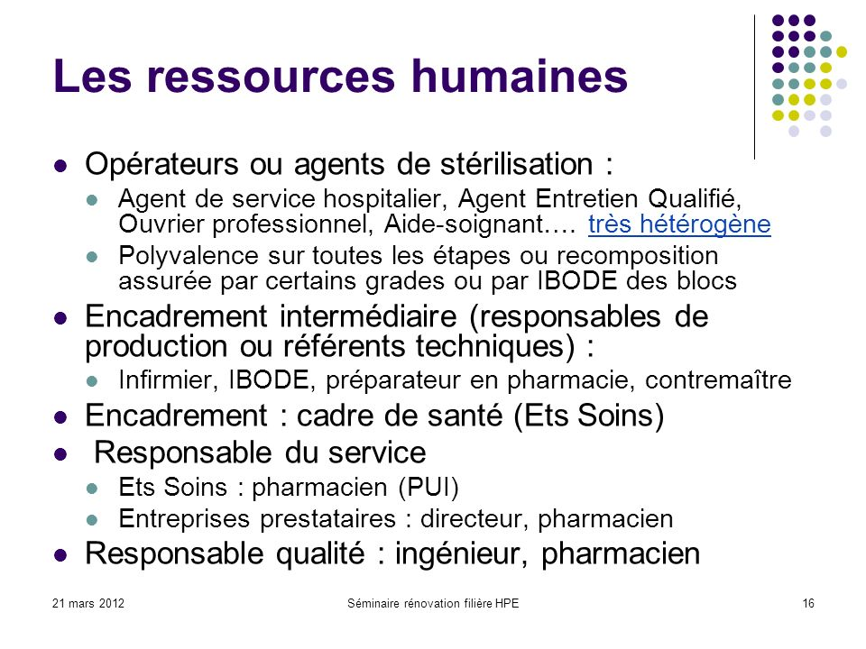 Les ressources humaines