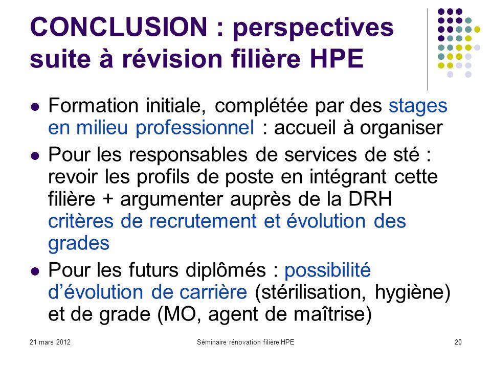 CONCLUSION : perspectives suite à révision filière HPE