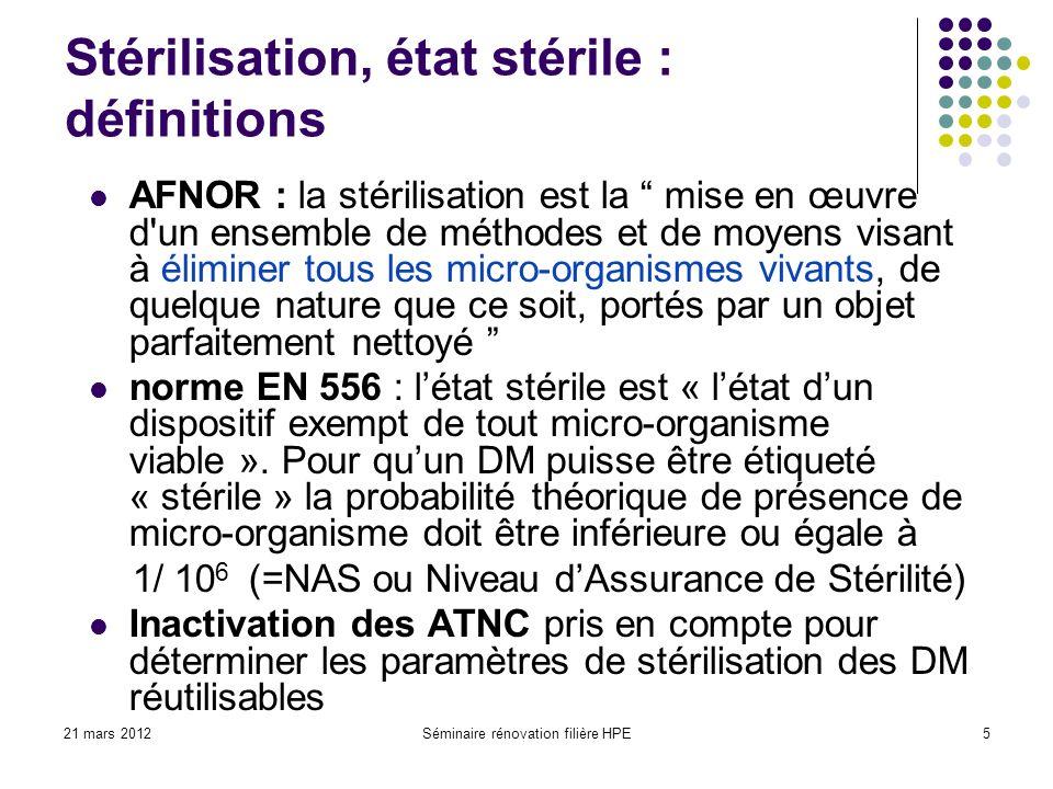 Stérilisation, état stérile : définitions