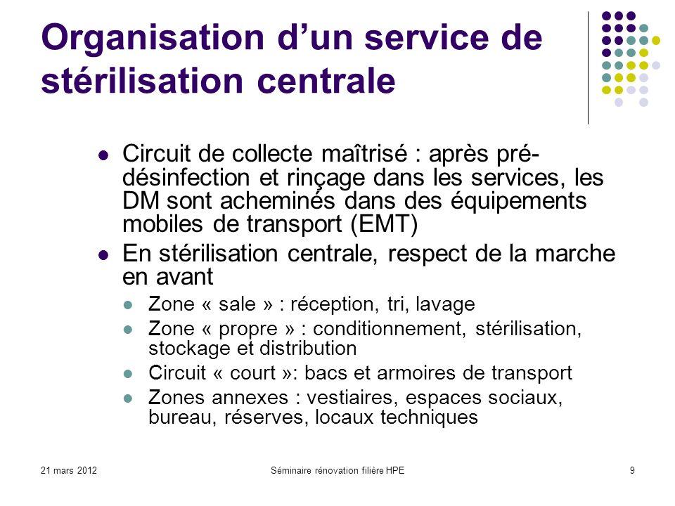 Organisation d'un service de stérilisation centrale