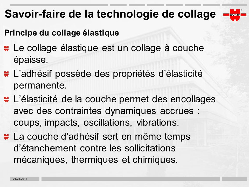 Principe du collage élastique
