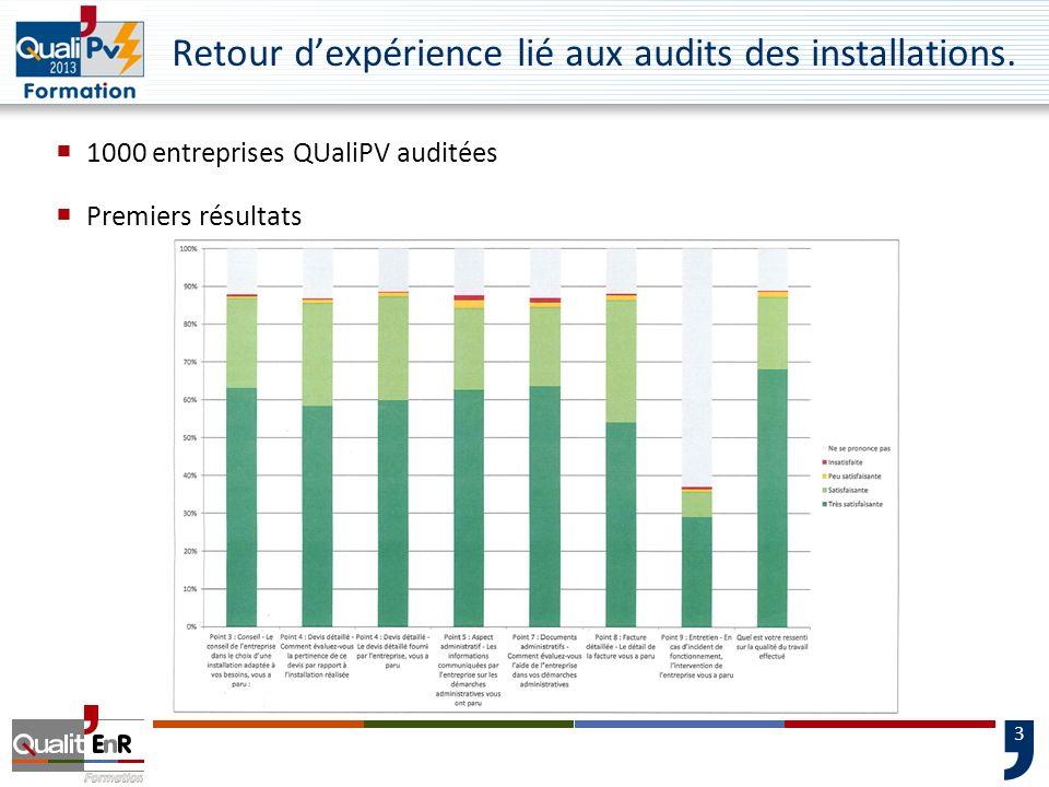 Retour d'expérience lié aux audits des installations.