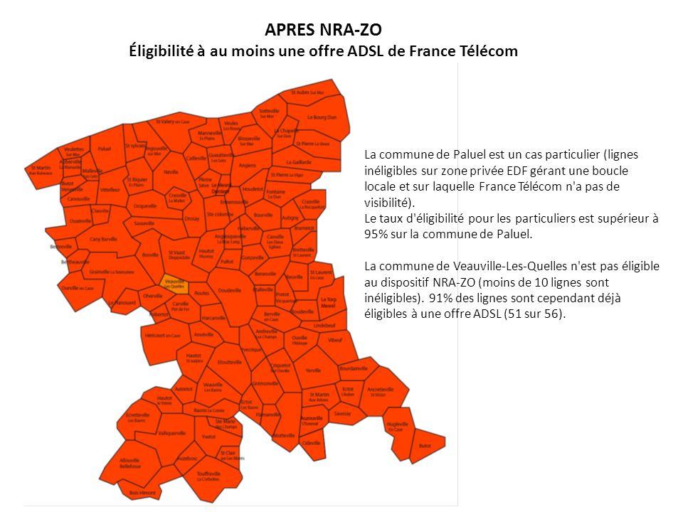Éligibilité à au moins une offre ADSL de France Télécom