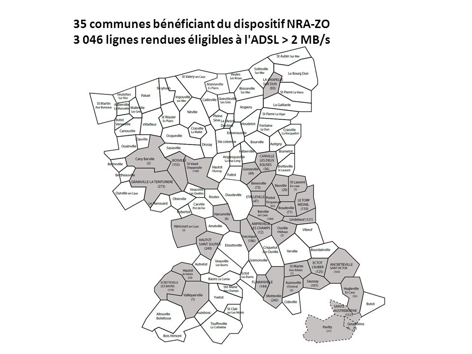 35 communes bénéficiant du dispositif NRA-ZO