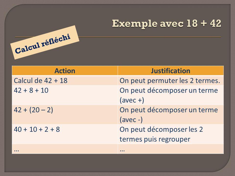 Exemple avec 18 + 42 Calcul réfléchi Action Justification