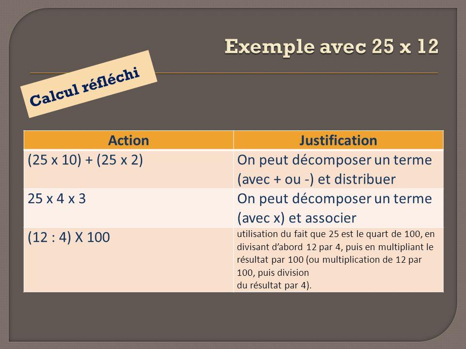 Exemple avec 25 x 12 Calcul réfléchi Action Justification