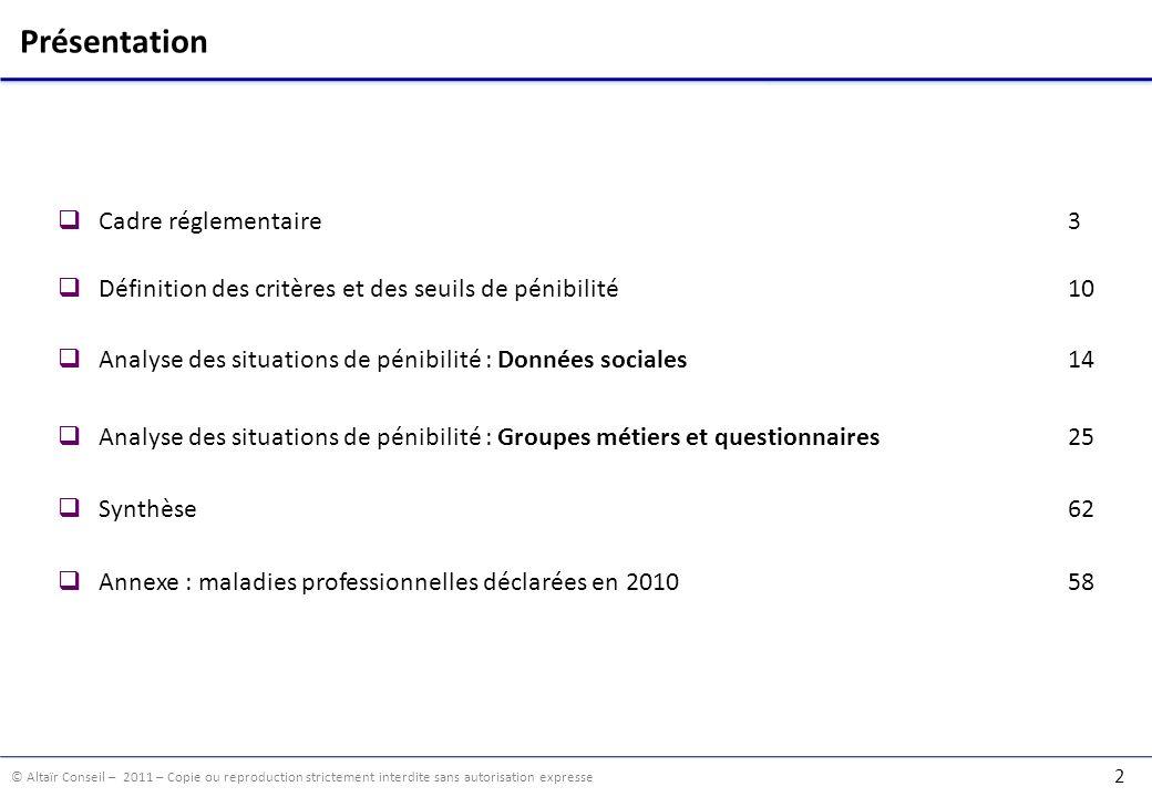 Présentation Cadre réglementaire 3