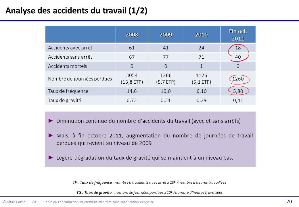 Analyse des accidents du travail (1/2)