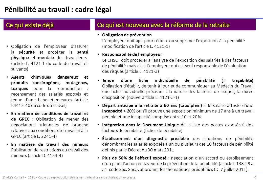 Pénibilité au travail : cadre légal