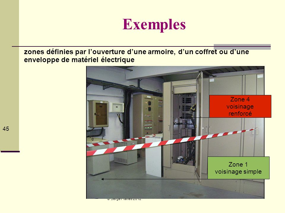 45454545 Exemples. zones définies par l'ouverture d'une armoire, d'un coffret ou d'une enveloppe de matériel électrique.