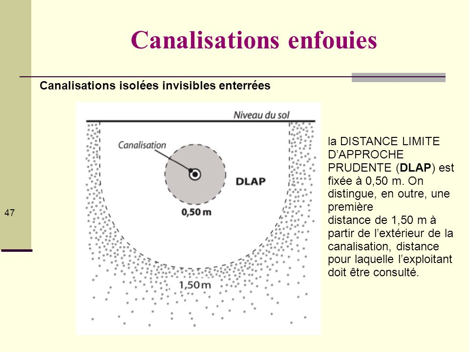 Canalisations enfouies