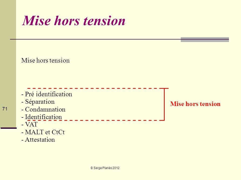 Mise hors tension Mise hors tension - Pré identification - Séparation