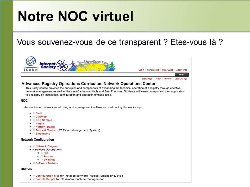 Notre NOC virtuel Vous souvenez-vous de ce transparent Etes-vous là
