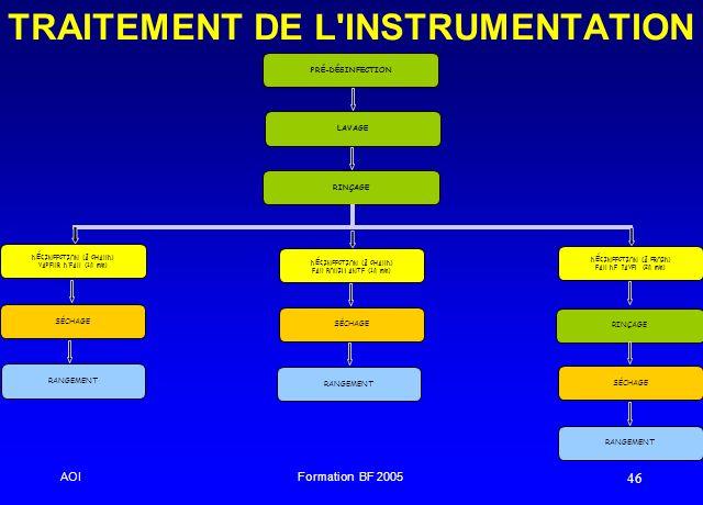 TRAITEMENT DE L INSTRUMENTATION