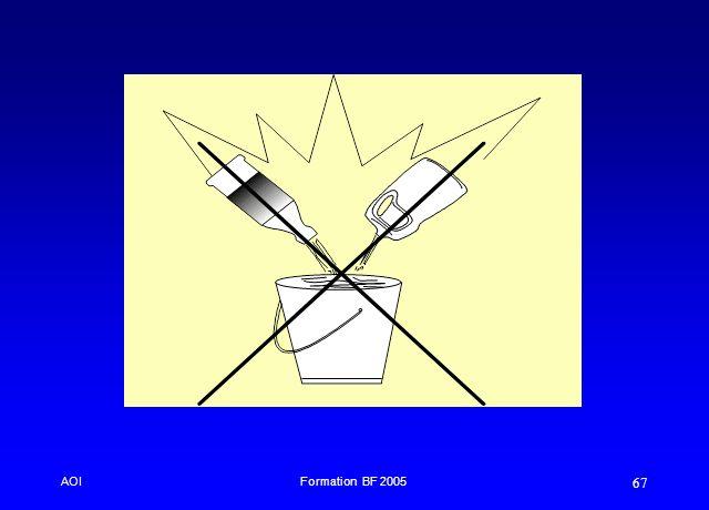AOI Formation BF 2005. Ne pas mélanger un autre produit avec l'eau de Javel car dégagement de chlore très toxique.
