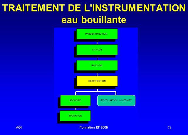TRAITEMENT DE L INSTRUMENTATION eau bouillante