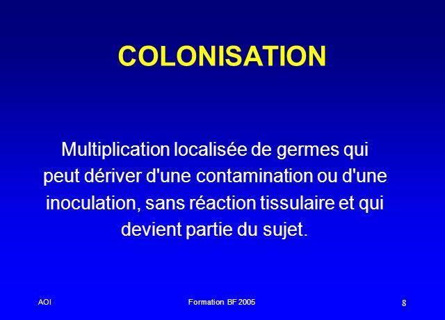 COLONISATION Multiplication localisée de germes qui