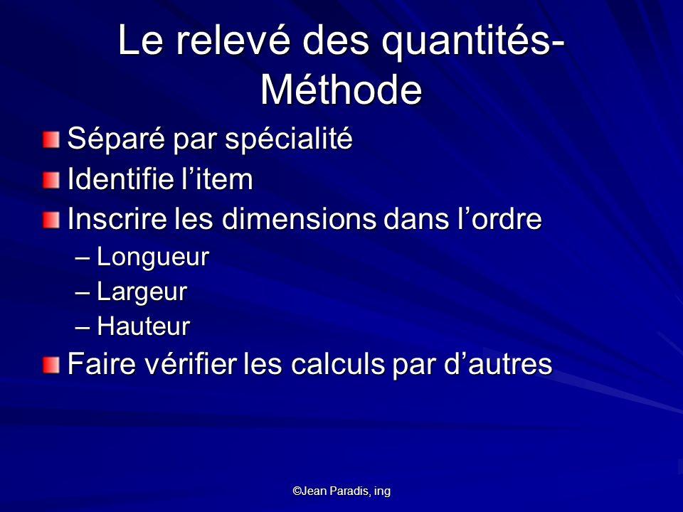 Le relevé des quantités- Méthode