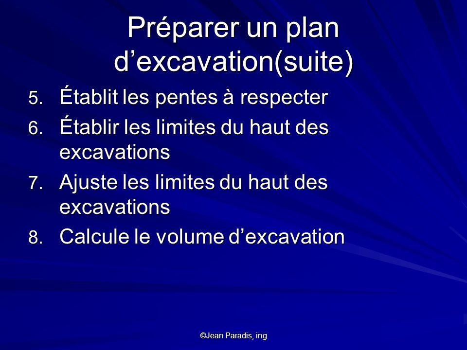 Préparer un plan d'excavation(suite)